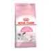 Цены на Royal Canin Royal Canin Mother and Babycat сухой корм для котят в возрасте до 4 месяцев,   400 гр